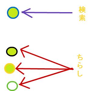 Cocolog_oekaki_2012_05_29_18_47